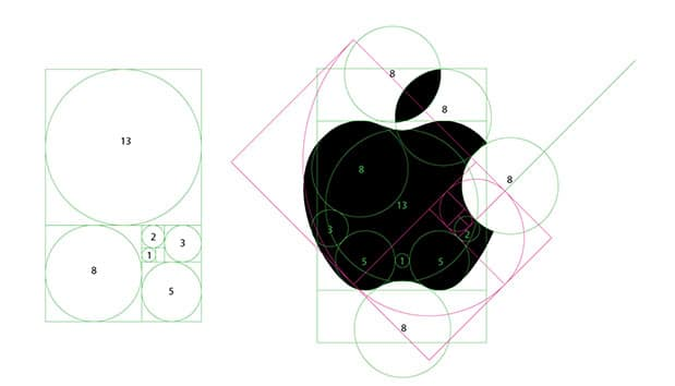 Corporate Design Goldener Schnitt Apple