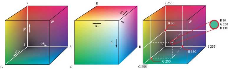 RGB_farbwuerfel