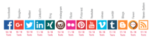 Social Media Monitoring Quellen