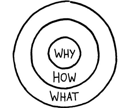 Strategie und mission was ist vision eine Unternehmensvision und