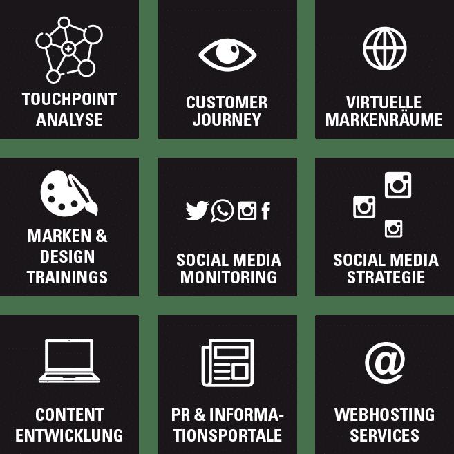 Die Leistungen im Bereich Digital experience