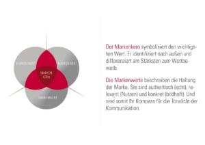 Markenblume von Dietrich Idendity